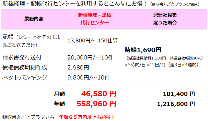 table_hikaku